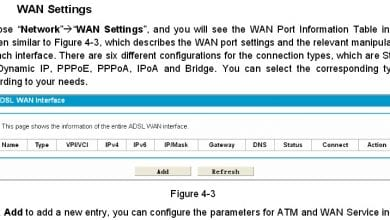 Photo of TP-Link TD-W8968