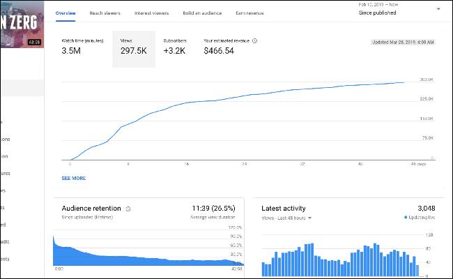 تحليلات فيديو يوتيوب